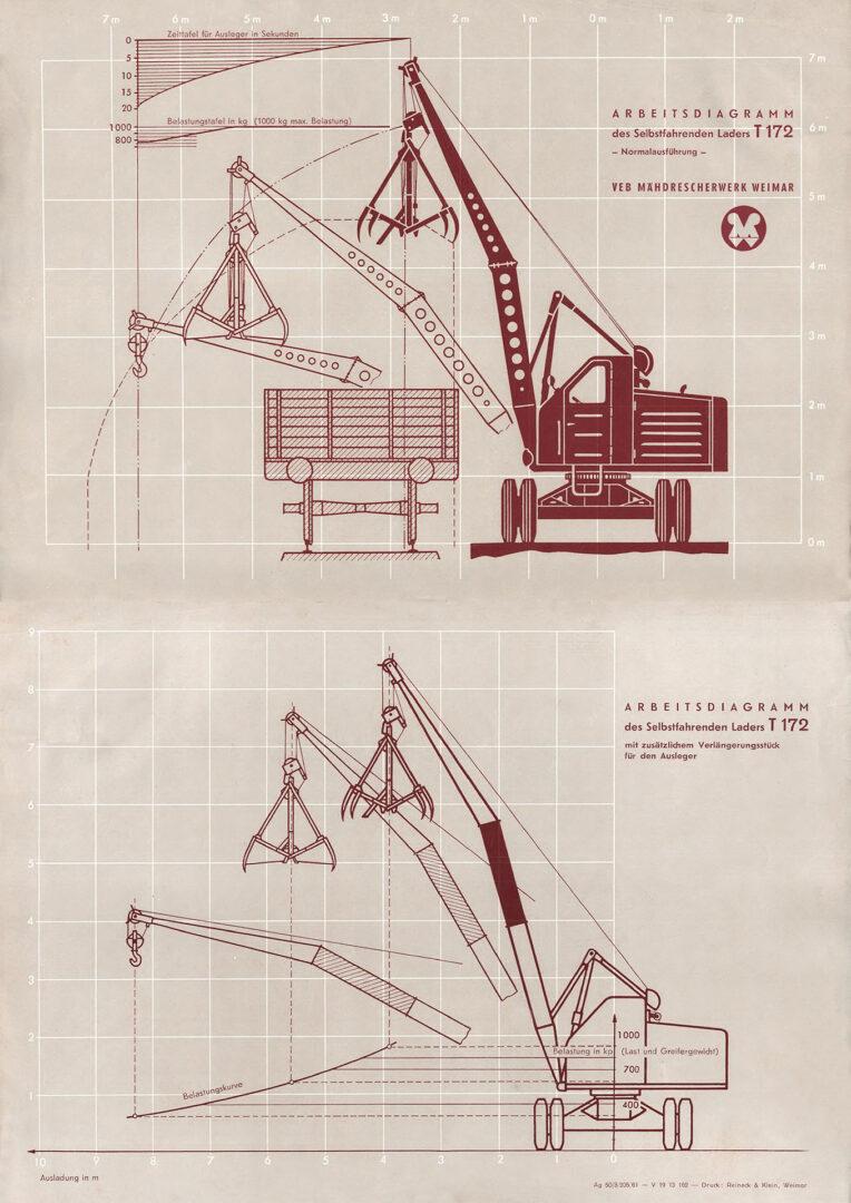 T172 - Arbeitsdiagramm des selbstfahrenden Laders - 2 Seitenprospekt