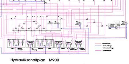 M900 Hydraulikschaltplan