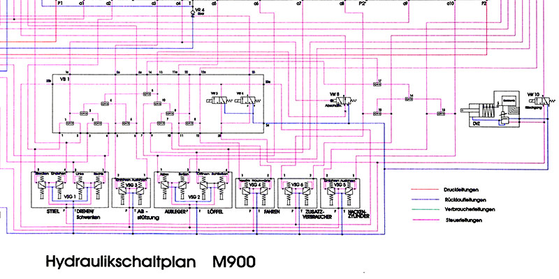 M900-Hydraulikschaltplan