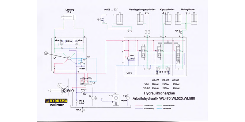 Hydraulikschaltplan WL 470 - WL520 - WL580