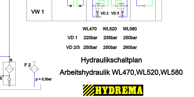 WL470-WL520-WL580-Hydraulikschaltplan Arbeitshydraulik