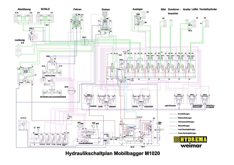 M1020 Hydraulikschaltplan