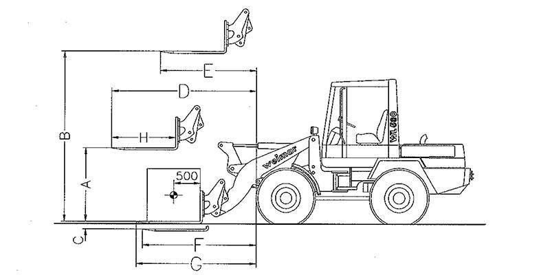 WL580 - Betriebsanweisung