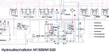 M1500 / M1520 Hydraulikschaltplan