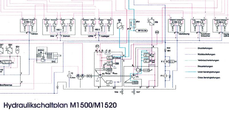 M1500/M1520 Hydraulikschaltplan